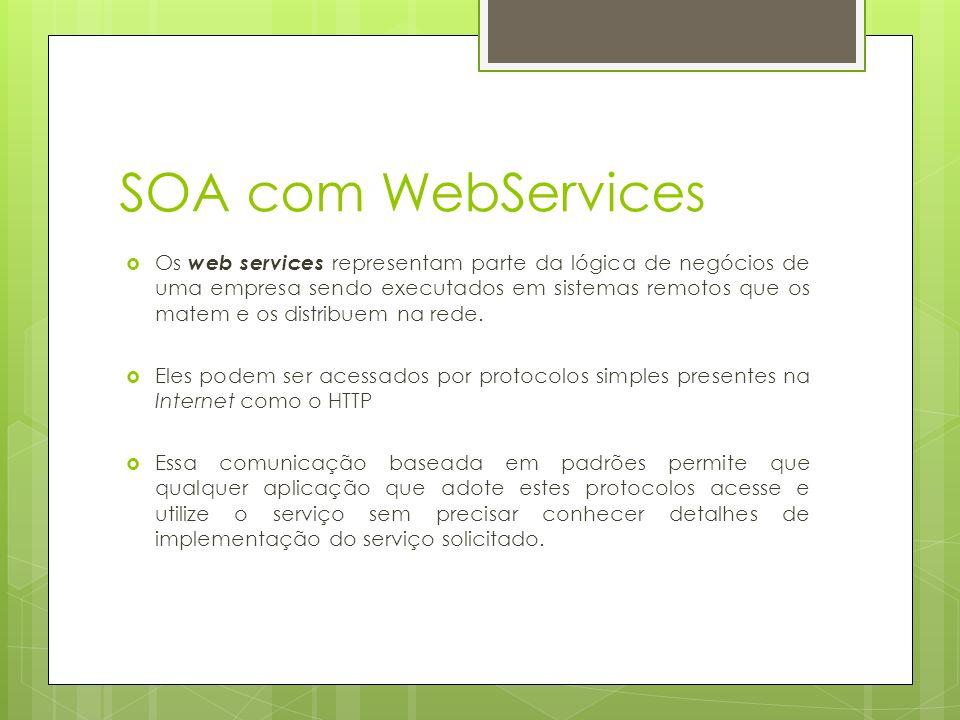 SOA com WebServices Os web services representam parte da lógica de negócios de uma empresa sendo executados em sistemas remotos que os matem e os distribuem na rede.