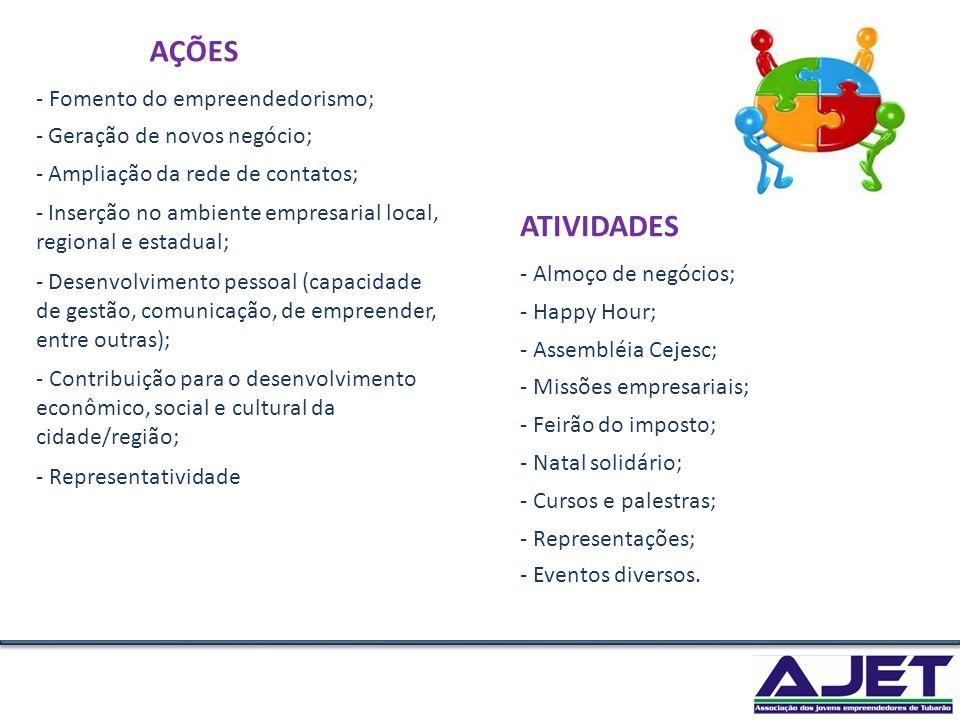AÇÕES - Inserção no ambiente empresarial local, regional e estadual; - Desenvolvimento pessoal (capacidade de gestão, comunicação, de empreender, entr