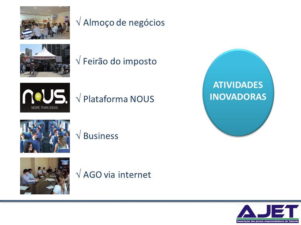 Almoço de negócios Feirão do imposto Plataforma NOUS AGO via internet Business ATIVIDADES INOVADORAS