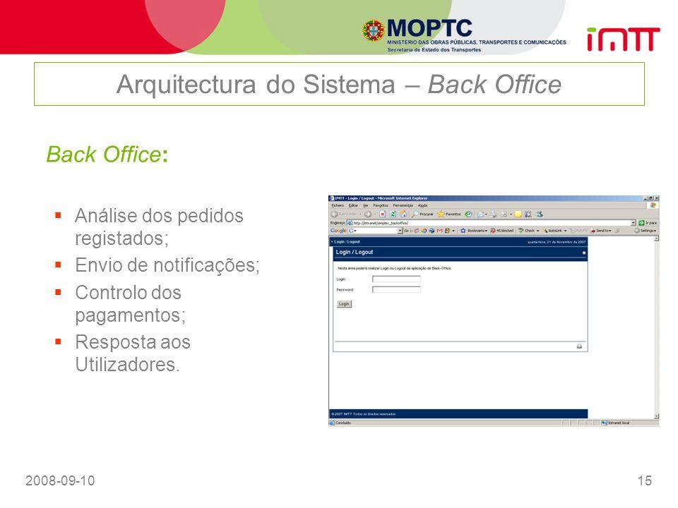 2008-09-1015 Arquitectura do Sistema – Back Office Back Office: Análise dos pedidos registados; Envio de notificações; Controlo dos pagamentos; Respos