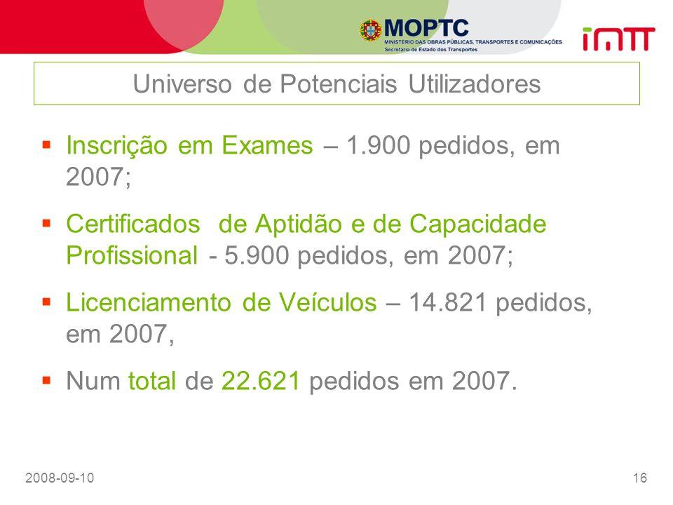 2008-09-1016 Universo de Potenciais Utilizadores Inscrição em Exames – 1.900 pedidos, em 2007; Certificados de Aptidão e de Capacidade Profissional -