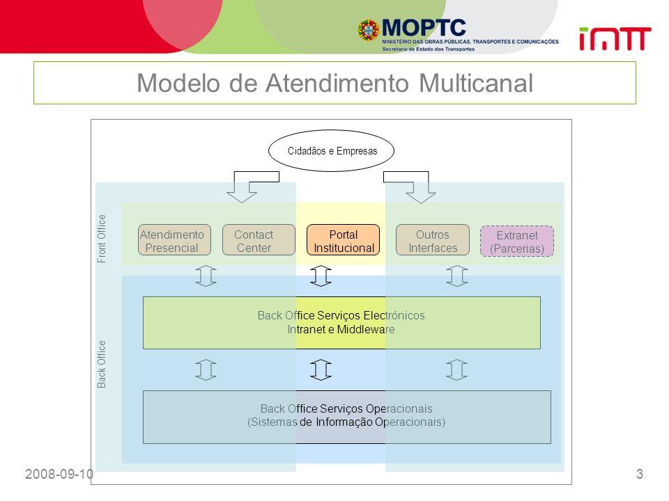 2008-09-103 Modelo de Atendimento Multicanal Cidadãos e Empresas Back Office Serviços Electrónicos Intranet e Middleware Back Office Serviços Operacio