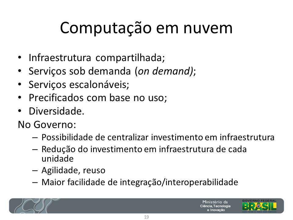Computação em nuvem Infraestrutura compartilhada; Serviços sob demanda (on demand); Serviços escalonáveis; Precificados com base no uso; Diversidade.