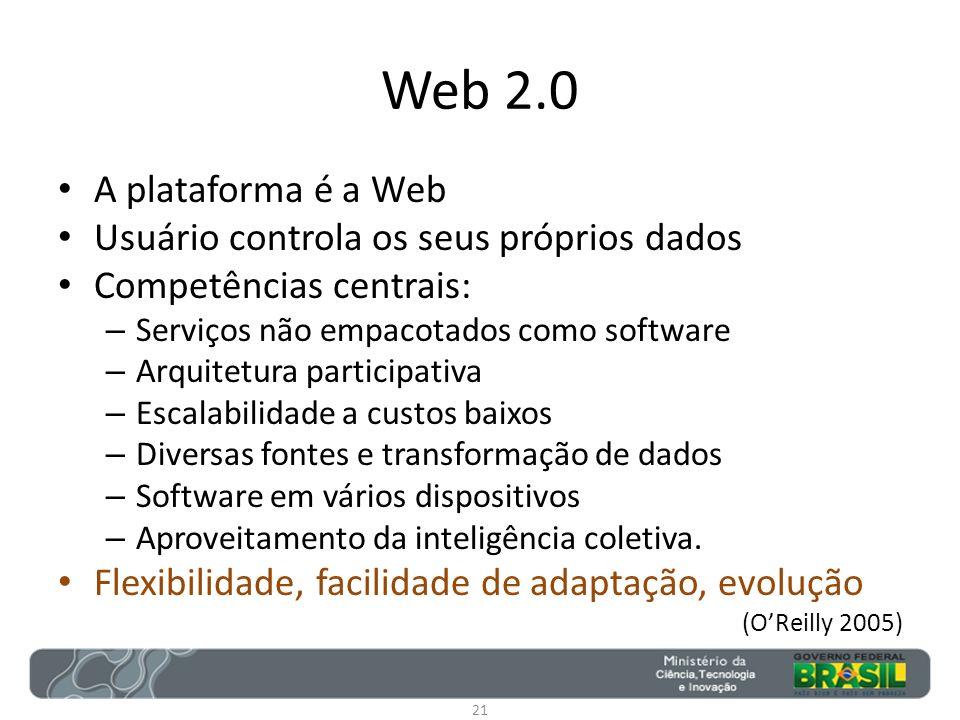 Web 2.0 A plataforma é a Web Usuário controla os seus próprios dados Competências centrais: – Serviços não empacotados como software – Arquitetura par