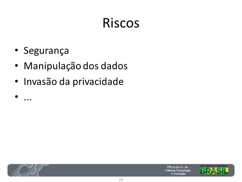 Riscos Segurança Manipulação dos dados Invasão da privacidade... 24