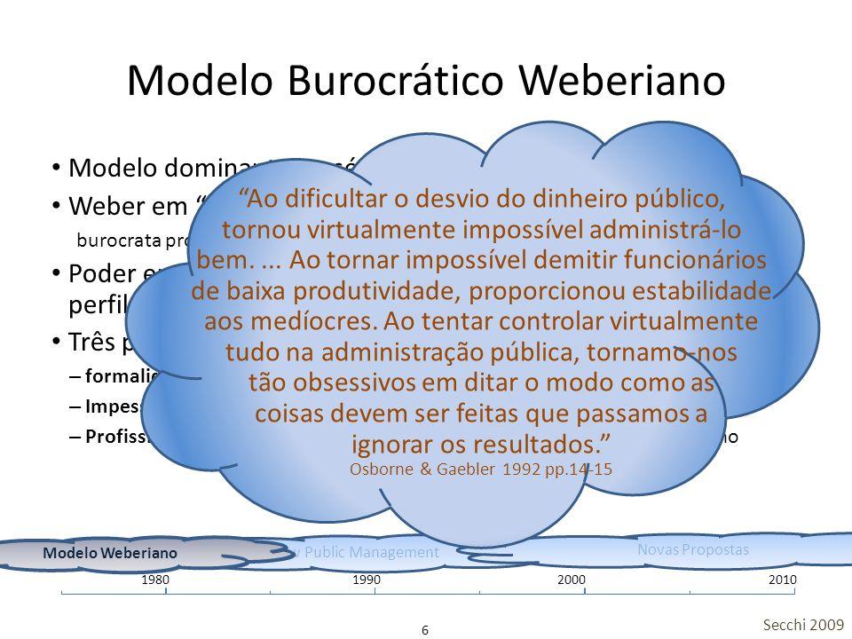 New Public Management Modelo Burocrático Weberiano Modelo dominante no século XX Weber em A ética protestante e o espírito do capitalismo burocrata pr