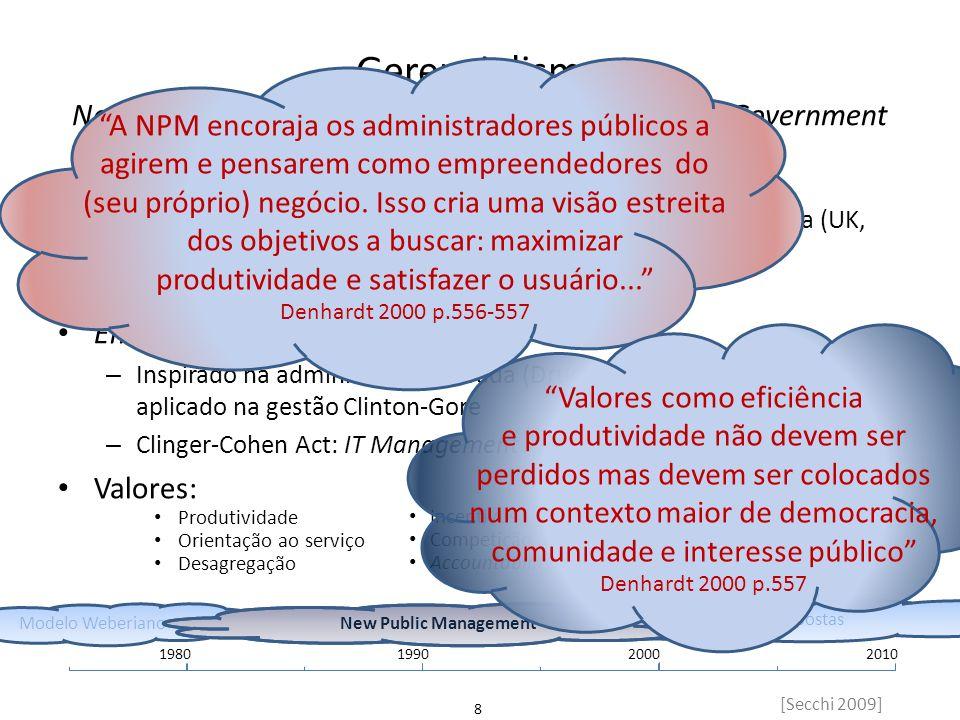 Gerencialismo New Public Management (NPM) e Entrepreneurial Government New Public Management – Difundido em todo o mundo, a partir da Comunidade Britâ