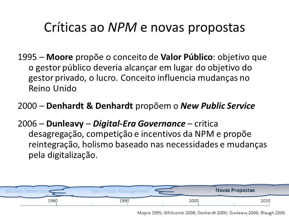 Críticas ao NPM e novas propostas 1995 – Moore propõe o conceito de Valor Público: objetivo que o gestor público deveria alcançar em lugar do objetivo