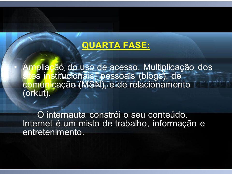 TERCEIRA FASE: Concorrência entre provedores. Tinha como objetivo uso do conteúdo para justificar a assinatura.