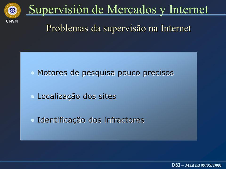 CMVM DSI – Madrid 09/05/2000 Supervisión de Mercados y Internet Chat Rooms Alertar os investidores para o real Alertar os investidores para o real valor da informação veiculada valor da informação veiculada Acompanhar sem intervir Acompanhar sem intervir