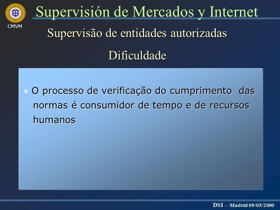 CMVM DSI – Madrid 09/05/2000 Supervisión de Mercados y Internet Supervisão de entidades autorizadas Verificação do cumprimento das normas Verificação do cumprimento das normas de disponibilidade de informação no site de disponibilidade de informação no site Verificação da inexistência de conteúdos Verificação da inexistência de conteúdos ambíguos ou não autorizados ambíguos ou não autorizados Verificação do cumprimento das normas Verificação do cumprimento das normas operativas operativas