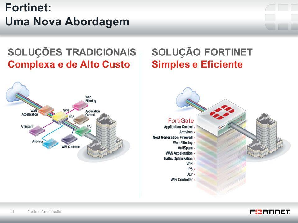 11 Fortinet Confidential Fortinet: Uma Nova Abordagem SOLUÇÕES TRADICIONAIS Complexa e de Alto Custo SOLUÇÃO FORTINET Simples e Eficiente