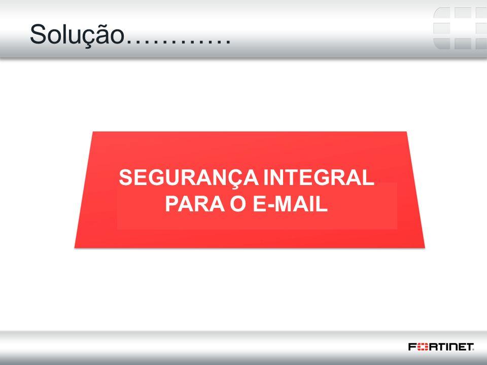 18 Fortinet Confidential Solução………… SEGURANÇA INTEGRAL PARA O E-MAIL
