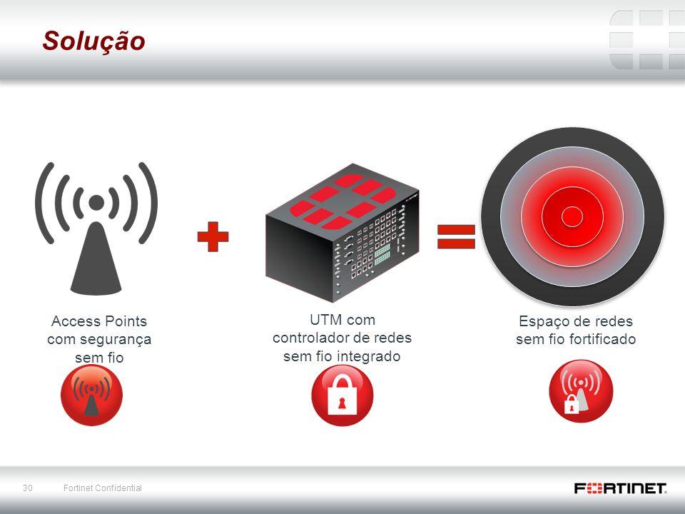 30 Fortinet Confidential Access Points com segurança sem fio UTM com controlador de redes sem fio integrado Espaço de redes sem fio fortificado Soluçã