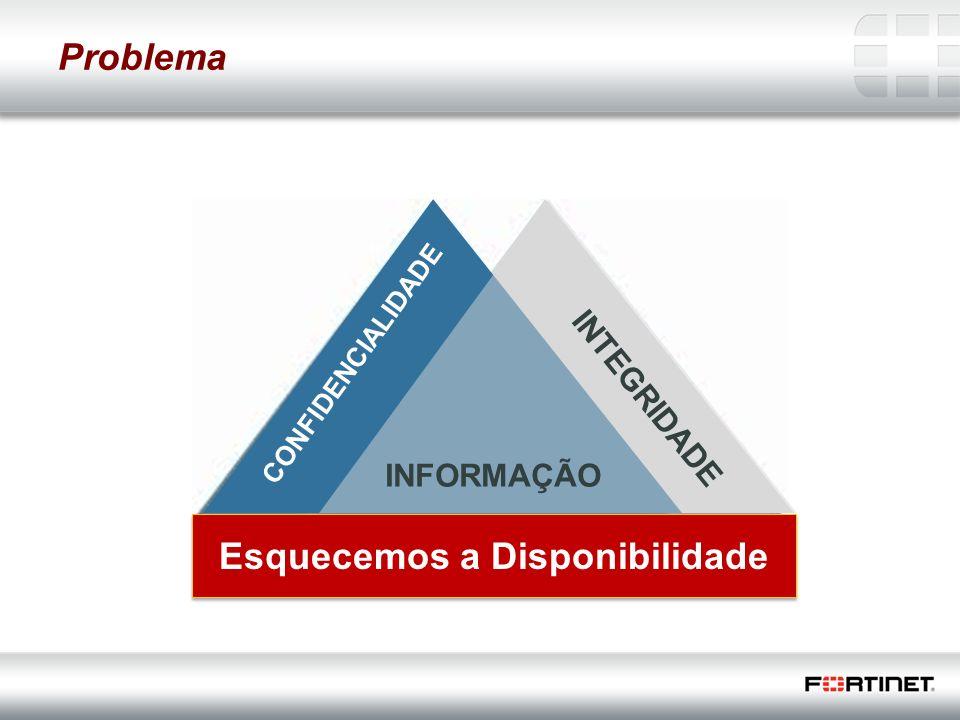 32 Fortinet Confidential Problema CONFIDENCIALIDADE INTEGRIDADE INFORMAÇÃO