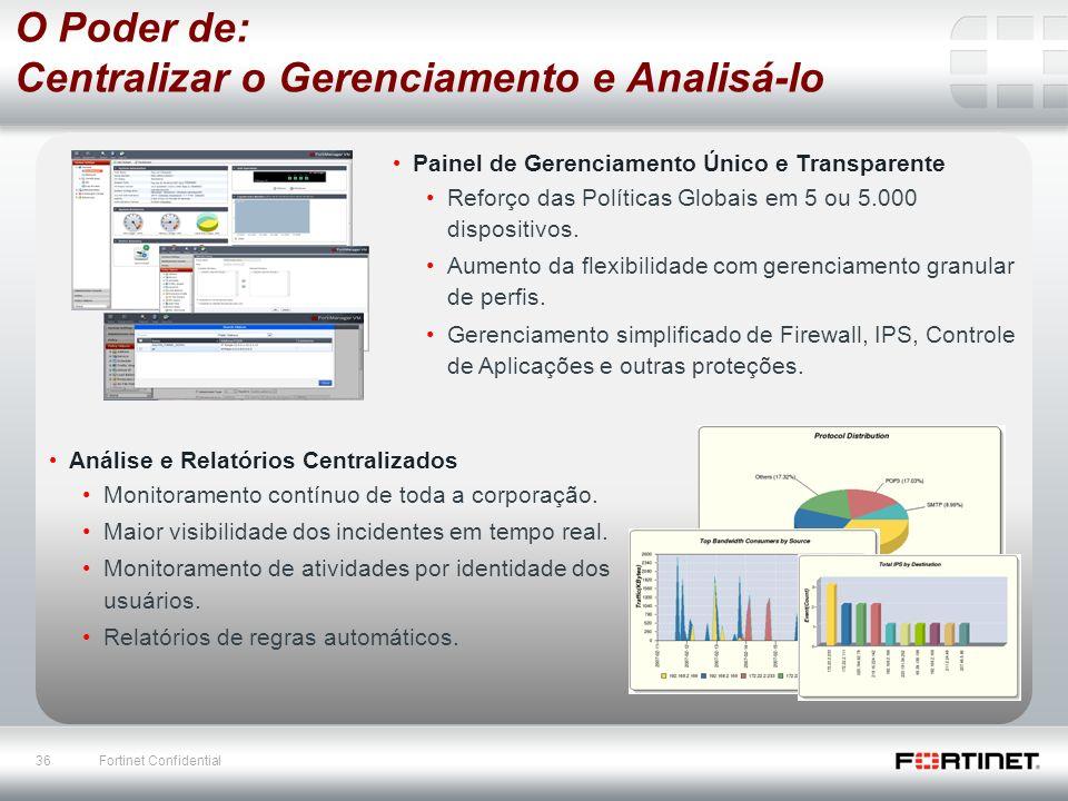 36 Fortinet Confidential O Poder de: Centralizar o Gerenciamento e Analisá-lo Painel de Gerenciamento Único e Transparente Reforço das Políticas Globa