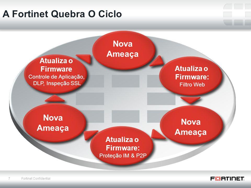 7 Fortinet Confidential A Fortinet Quebra O Ciclo Nova Ameaça Atualiza o Firmware: Filtro Web Atualiza o Firmware: Proteção IM & P2P Nova Ameaça Atual