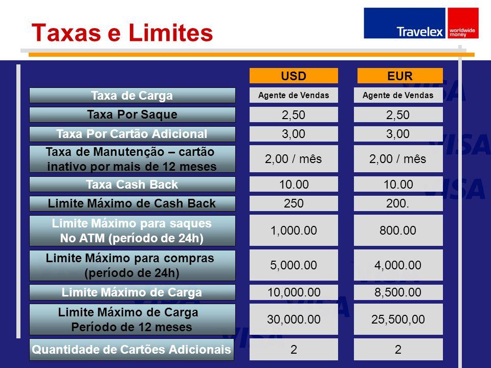 Taxas e Limites USDEUR Taxa de Carga Taxa Por Saque Taxa Por Cartão Adicional Taxa de Manutenção – cartão inativo por mais de 12 meses Taxa Cash Back
