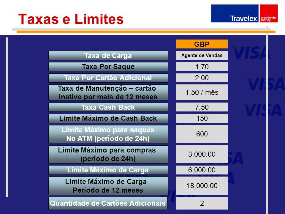 Taxas e Limites GBP Taxa de Carga Taxa Por Saque Taxa Por Cartão Adicional Taxa de Manutenção – cartão inativo por mais de 12 meses Taxa Cash Back Lim