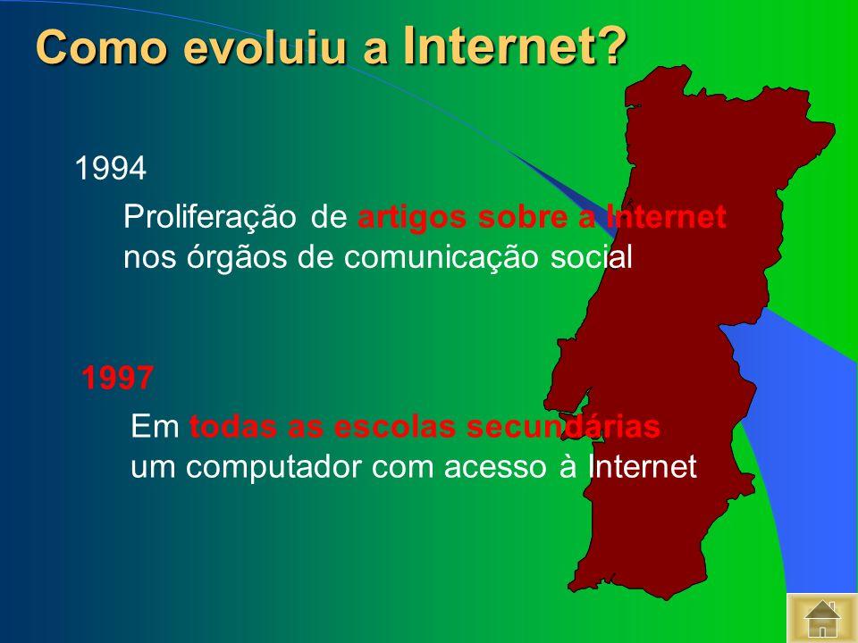 Como evoluiu a Internet? Como evoluiu a Internet? 1994 Proliferação de artigos sobre a Internet nos órgãos de comunicação social 1997 Em todas as esco