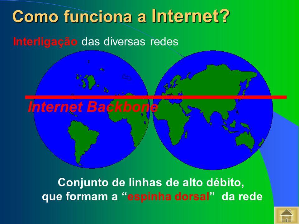 Interligação das diversas redes Internet Backbone Conjunto de linhas de alto débito, que formam a espinha dorsal da rede Como funciona a Internet? Com