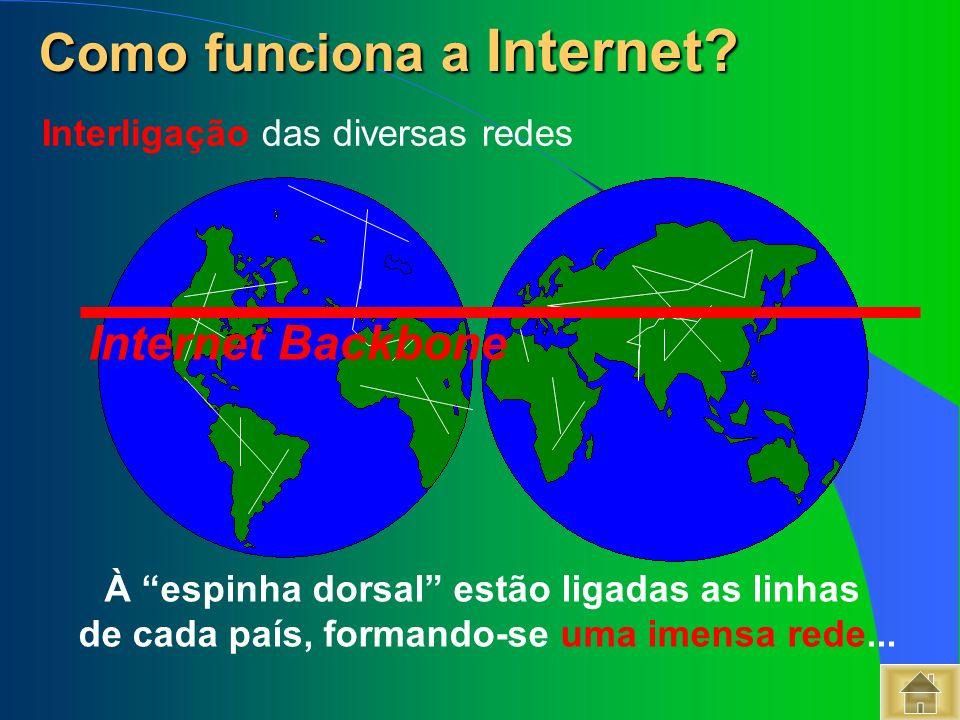 À espinha dorsal estão ligadas as linhas de cada país, formando-se uma imensa rede... Interligação das diversas redes Como funciona a Internet? Como f