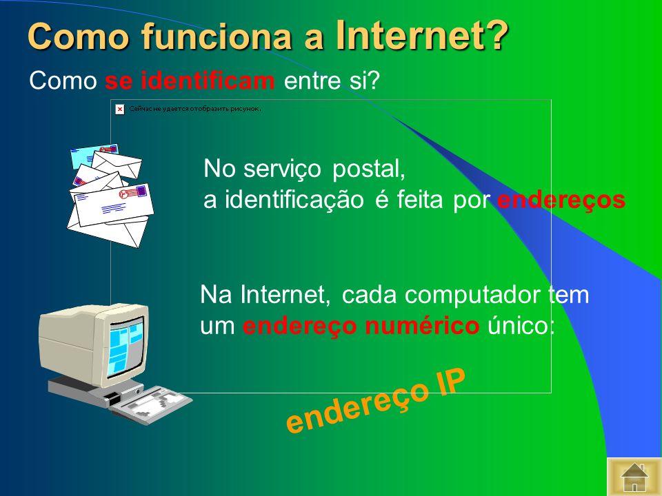 No serviço postal, a identificação é feita por endereços Na Internet, cada computador tem um endereço numérico único: endereço IP Como funciona a Inte