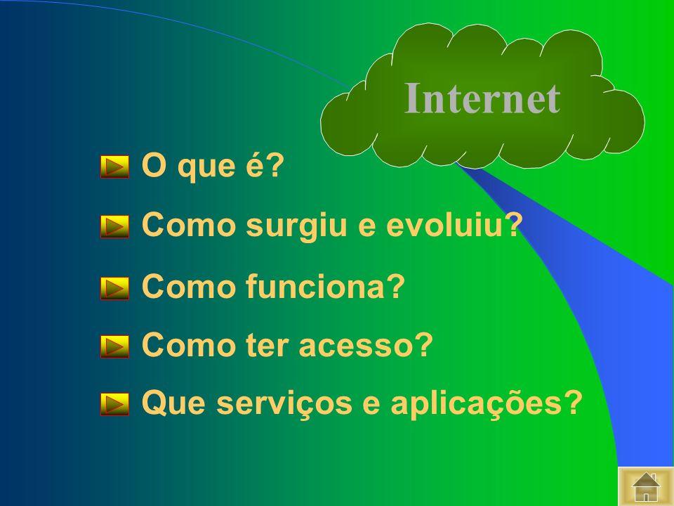 Interligação das diversas redes Internet Backbone Conjunto de linhas de alto débito, que formam a espinha dorsal da rede Como funciona a Internet.