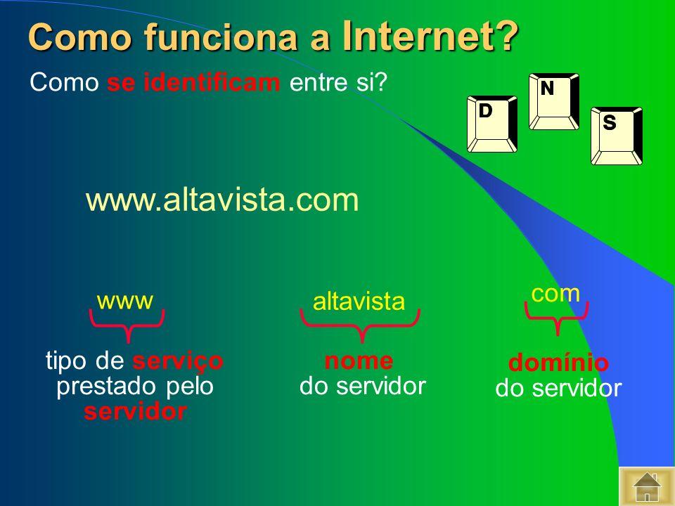 www.altavista.com www tipo de serviço prestado pelo servidor com domínio do servidor altavista nome do servidor Como funciona a Internet? Como funcion