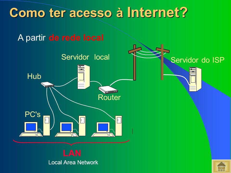 Como ter acesso à Internet? Como ter acesso à Internet? A partir de rede local Servidor do ISP Local Area Network