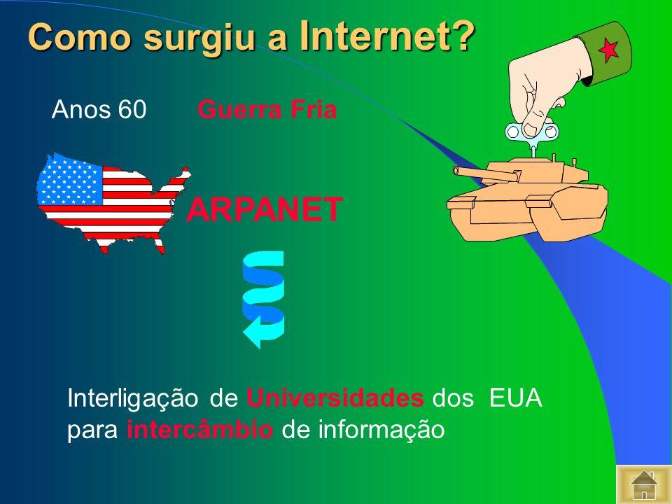Interligação de Universidades dos EUA para intercâmbio de informação Como surgiu a Internet? Como surgiu a Internet? Anos 60Guerra Fria ARPANET