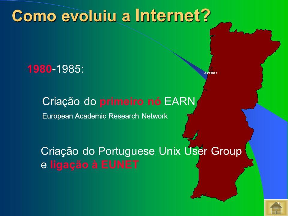 1980-1985: Criação do primeiro nó EARN European Academic Research Network Criação do Portuguese Unix User Group e ligação à EUNET Como evoluiu a Inter
