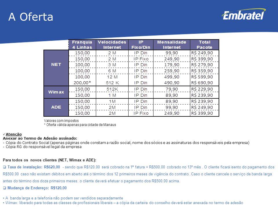 Gestão de Mercado A Oferta Para todos os novos clientes (NET, Wimax e ADE): Taxa de instalação: R$620,00 - sendo que R$120,00 será cobrado na 1ª fatura + R$500,00 cobrado no 13º mês.