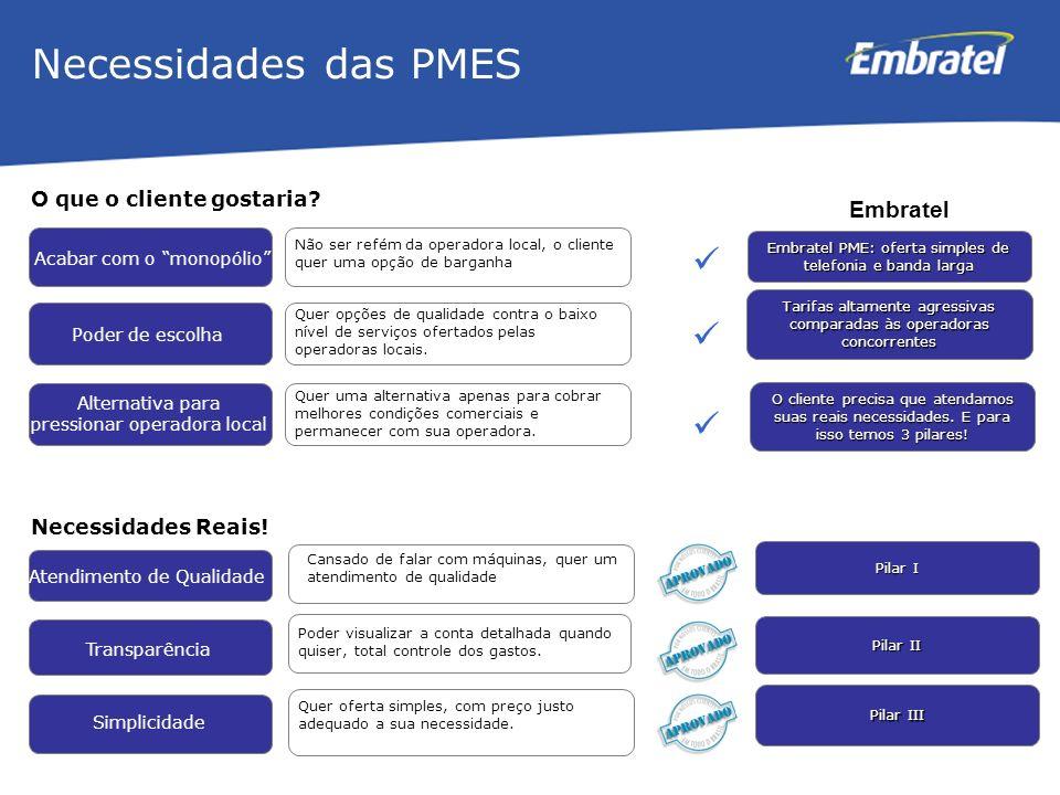 Gestão de Mercado Atendimento de Qualidade Transparência Oferta Simples Embratel: a única com os 3 pilares que os clientes tanto desejam.