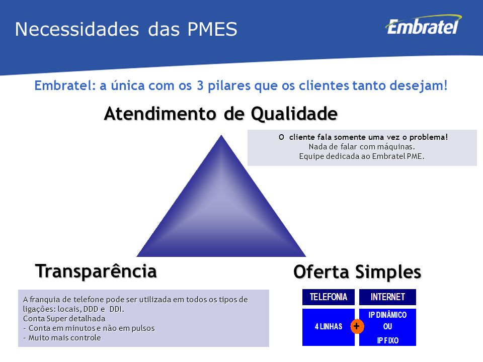 Gestão de Mercado Embratel Diferenciais Brasil Telecom GVT OI Telefônica Franquia flexível x x x x Provedor e Modem grátis x x x Facilidades inteligentes grátis x x x x Fatura detalhada x x x x Atendimento Humanizado x x x x Sem assinatura x x x x