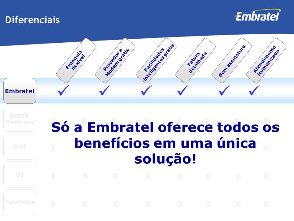 Gestão de Mercado Embratel Diferenciais Brasil Telecom GVT OI Telefônica x x x x Franquia flexível x x x x x x x x x x x x Provedor e Modem grátis x x x Facilidades inteligentes grátis x x x x Fatura detalhada x x x x Atendimento Humanizado x x x x Só a Embratel oferece todos os benefícios em uma única solução.