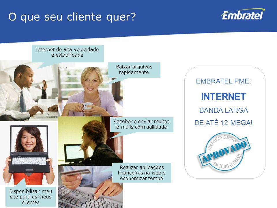 Gestão de Mercado Internet de alta velocidade e estabilidade O que seu cliente quer? Baixar arquivos rapidamente Receber e enviar muitos e-mails com a