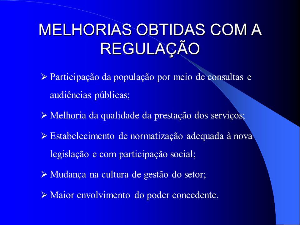 MELHORIAS OBTIDAS COM A REGULAÇÃO Participação da população por meio de consultas e audiências públicas; Melhoria da qualidade da prestação dos serviç