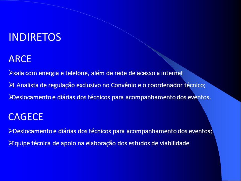 CAGECE Deslocamento e diárias dos técnicos para acompanhamento dos eventos; Equipe técnica de apoio na elaboração dos estudos de viabilidade INDIRETOS
