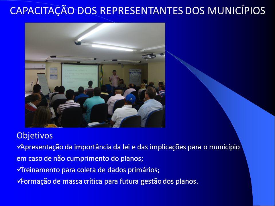 CAPACITAÇÃO DOS REPRESENTANTES DOS MUNICÍPIOS Objetivos Apresentação da importância da lei e das implicações para o município em caso de não cumprimen