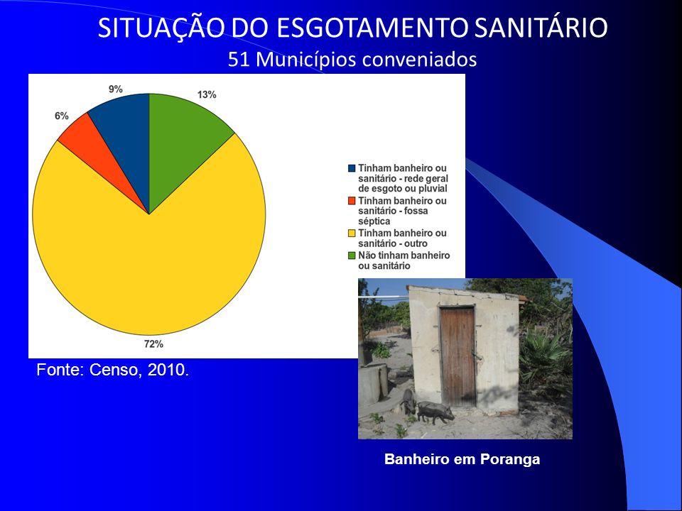 SITUAÇÃO DO ESGOTAMENTO SANITÁRIO 51 Municípios conveniados Banheiro em Poranga Fonte: Censo, 2010.