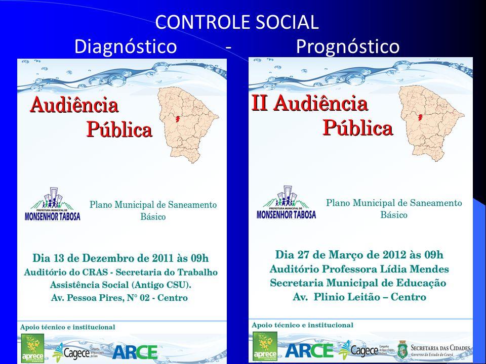 CONTROLE SOCIAL Diagnóstico - Prognóstico