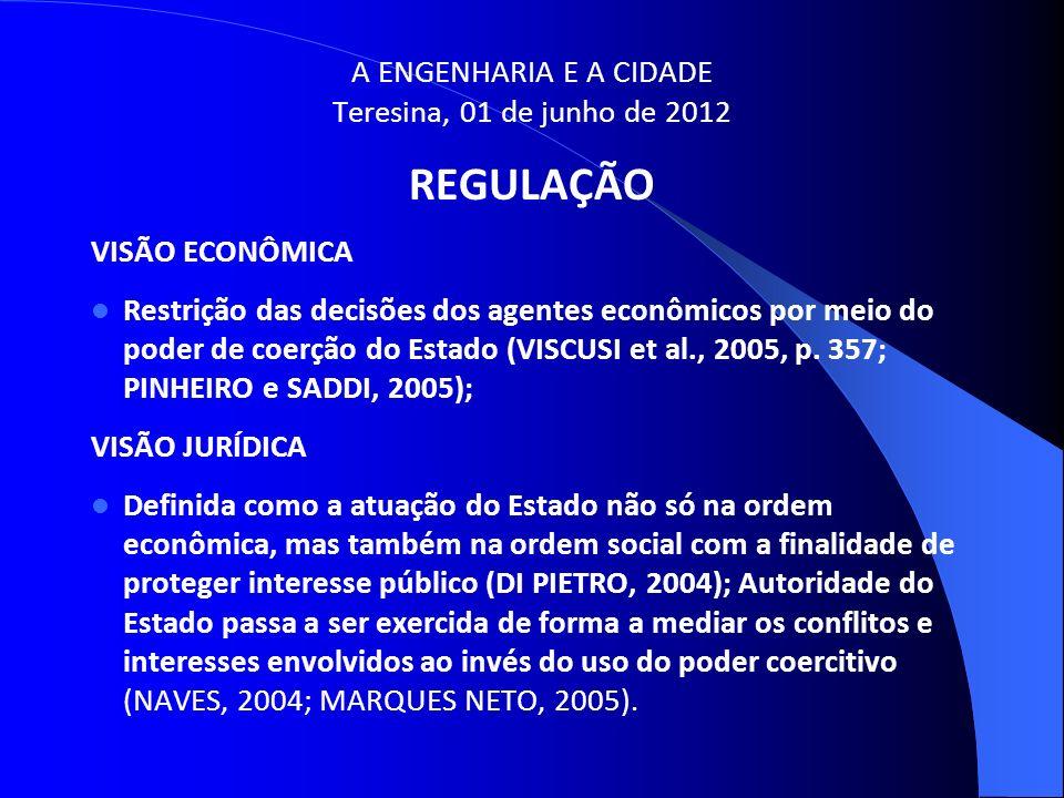 A ENGENHARIA E A CIDADE Teresina, 01 de junho de 2012 REGULAÇÃO VISÃO ECONÔMICA Restrição das decisões dos agentes econômicos por meio do poder de coe
