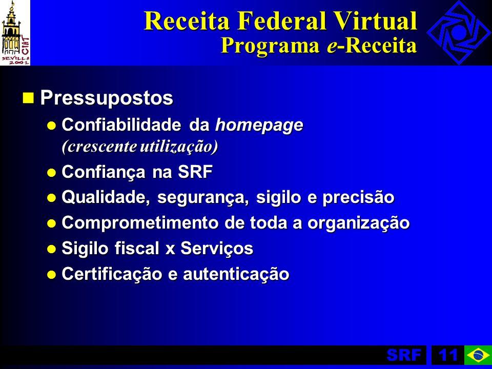 SRF11 Receita Federal Virtual Programa e-Receita Pressupostos Pressupostos Confiabilidade da homepage (crescente utilização) Confiabilidade da homepag