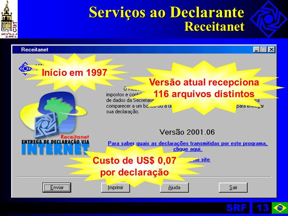 SRF13 Serviços ao Declarante Receitanet Início em 1997 Versão atual recepciona 116 arquivos distintos Custo de US$ 0,07 por declaração