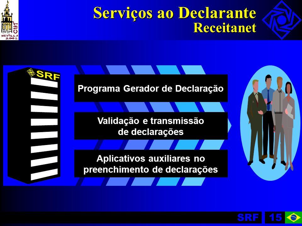 SRF15 Serviços ao Declarante Receitanet Programa Gerador de Declaração Validação e transmissão de declarações Aplicativos auxiliares no preenchimento