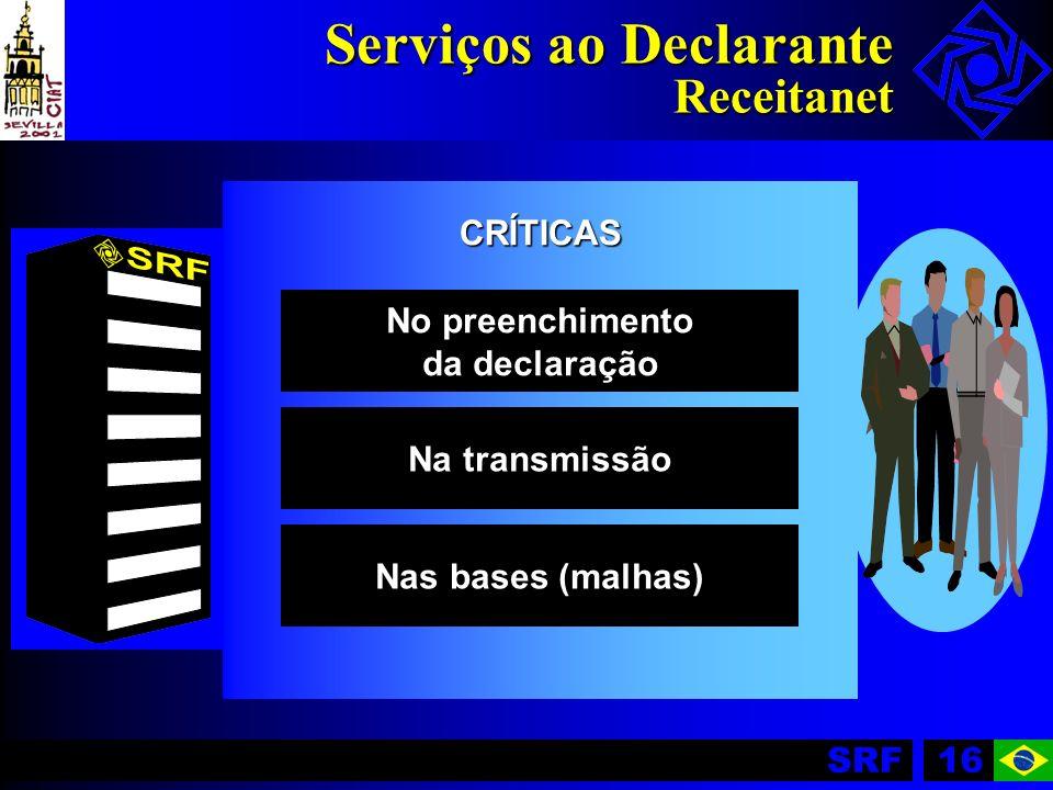 SRF16 Serviços ao Declarante Receitanet CRÍTICAS No preenchimento da declaração Na transmissão Nas bases (malhas)