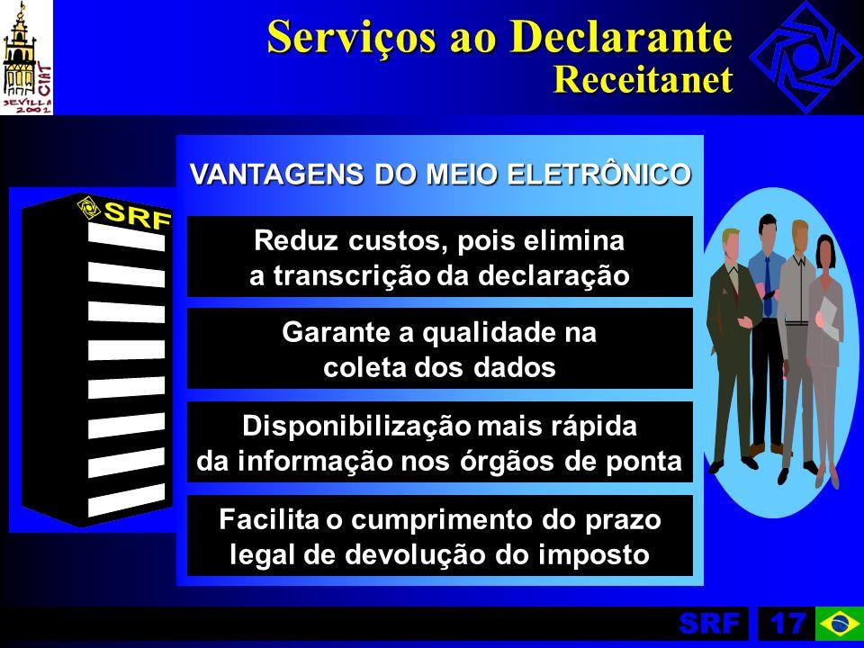 SRF17 Serviços ao Declarante Receitanet VANTAGENS DO MEIO ELETRÔNICO Reduz custos, pois elimina a transcrição da declaração Garante a qualidade na col