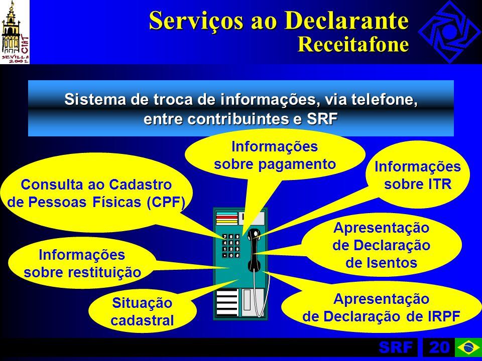 SRF20 Sistema de troca de informações, via telefone, entre contribuintes e SRF Serviços ao Declarante Receitafone Informações sobre ITR Apresentação d