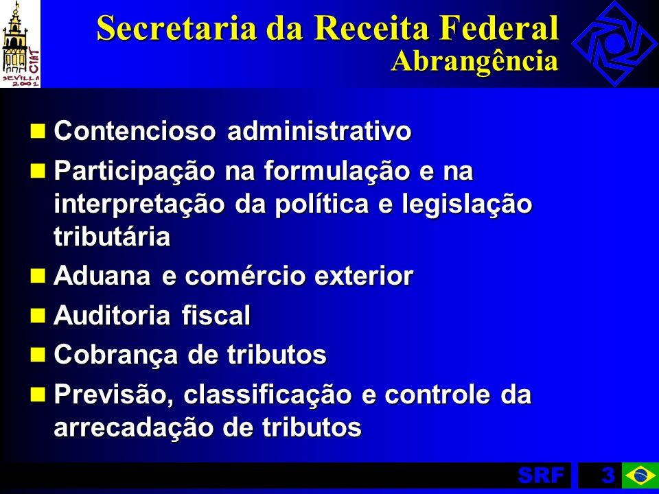SRF34 Resultados Alcançados Página da SRF na Internet Experiências Inovadoras no Serviço Público 1997 - MARE TOP de Internet 1997 - ADVB (Associação dos Dirigentes de Vendas e Marketing do Brasil)
